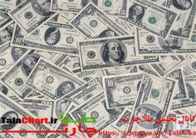 تحلیل شاخص دلار