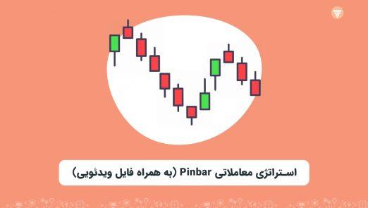 pinbar-trading-strategy-plus-video-file