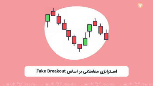 fake-breakout-trading-strategy