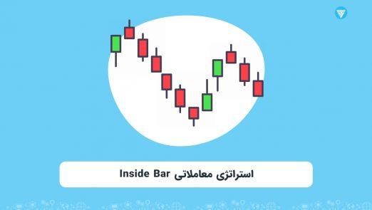 inside-bar-trading-strategy