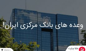 Proposals-of-the-Central-Bank-of-Iran