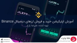 binance-application-guide