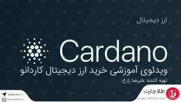 how-to-buy-cardano-In-iran1