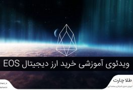 how-to-buy-eos