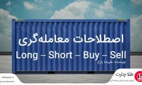 Trading-terms-long-short-buy-sell