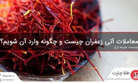 what-is-saffron-future-trading