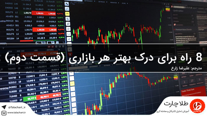 ۸-ways-for-understanding-any-market-part-2