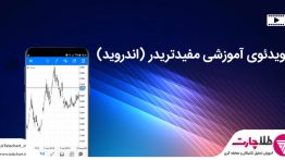 Mofidtrader-android-guide