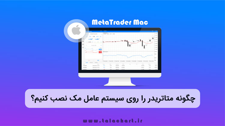 how-to-install-metatrader-on-mac-os-x