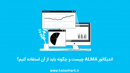 what is alma indicator and how to use it