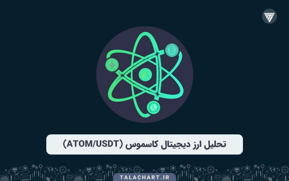 analysis-ATOM-USD