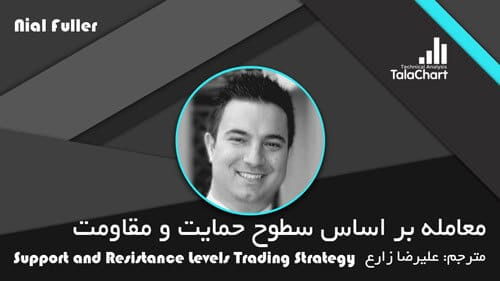 support-and-resistance-levels-trading-strategy